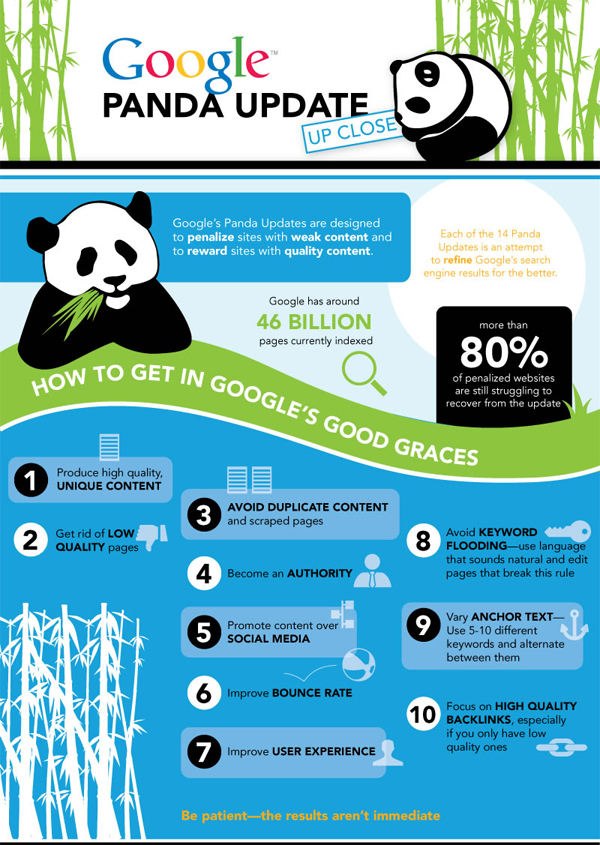 Google Panda Rewards Good Quality Content on Websites