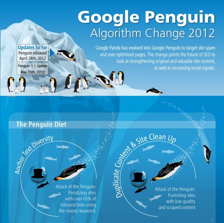 PenguinEatsBadLinks