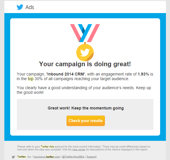 Twitter Ad Top Performance