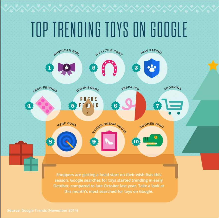 Google Black Friday Search Trends 2014