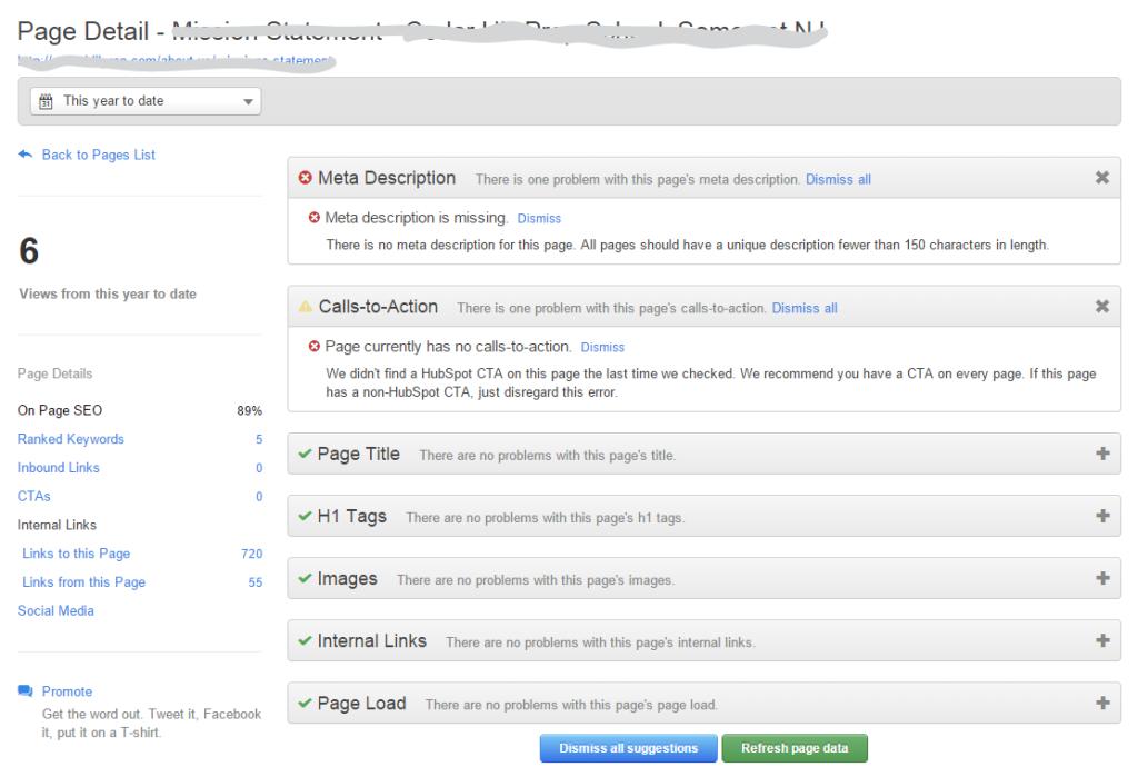 HubSpot Page Peformance Detail