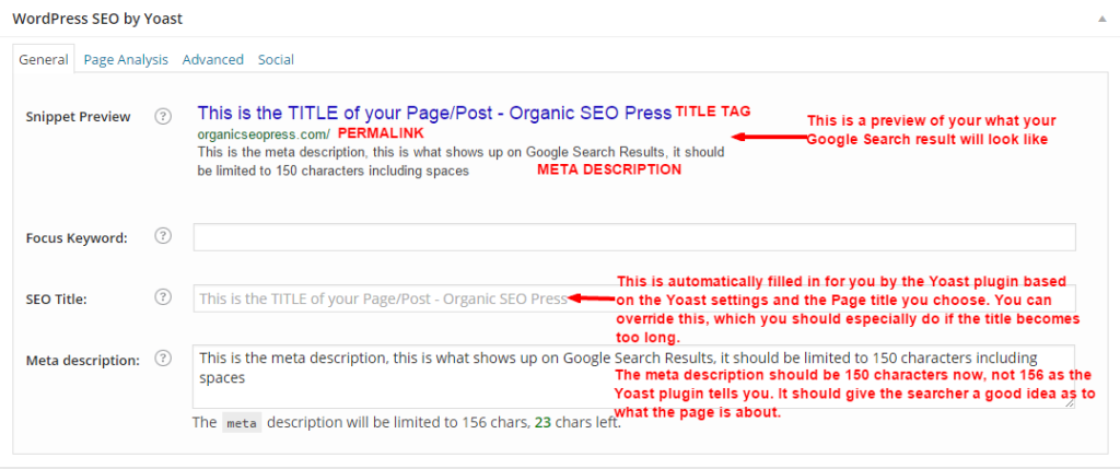 meta description and title tag