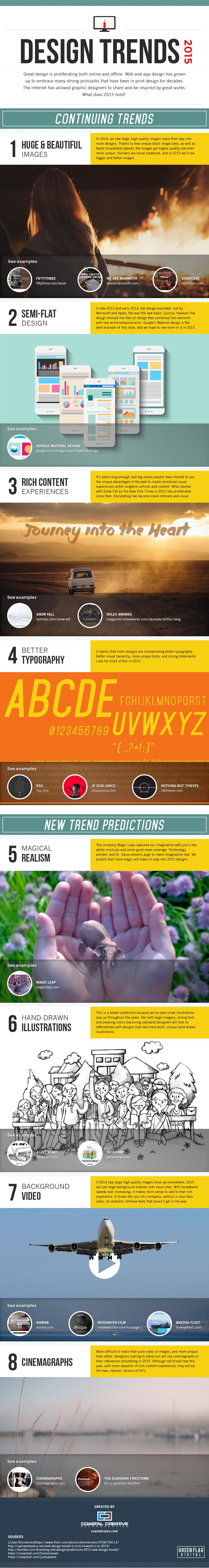 Design trends 2015 Infographic