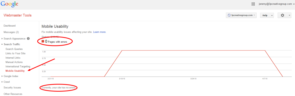 No mobility use errors for 3P Creative from Google Webmaster Tools