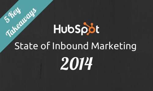 State of Inbound Marketing 2014