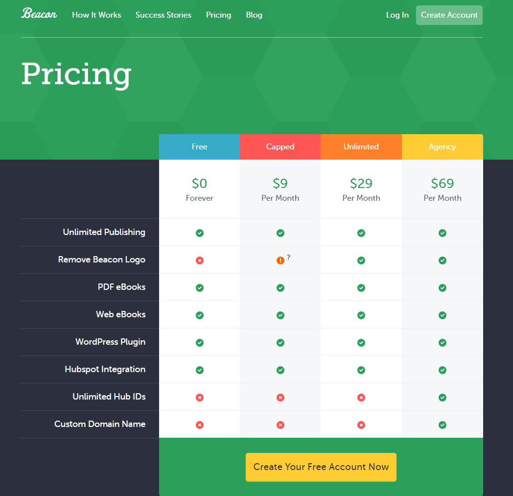 Beacon_Pricing_Page.png
