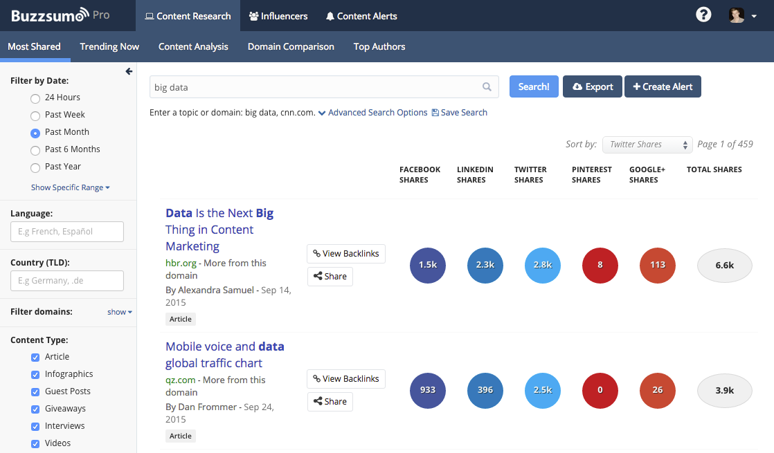 BuzzSumo__Find_the_Most_Shared_Content_and_Key_Influencers.png