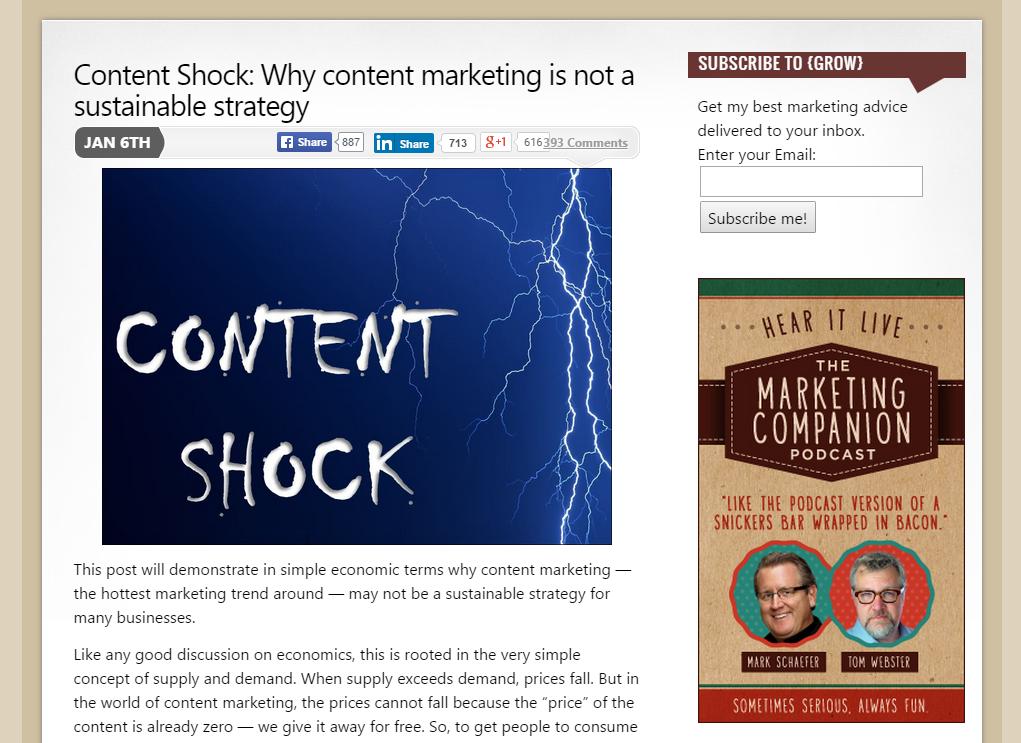 ContentShockBlogPost