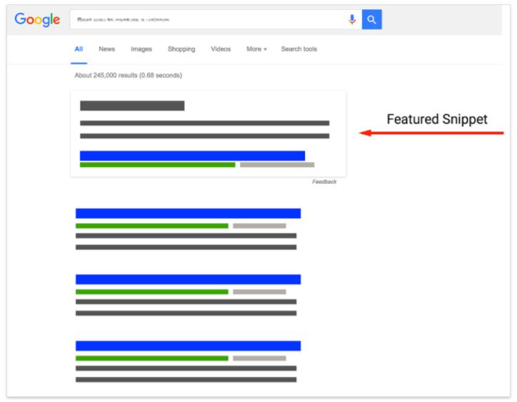 GoogleFeaturedSnippetConcept.png
