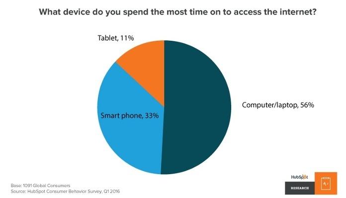 Mobile-first-consumer-behavior.jpg