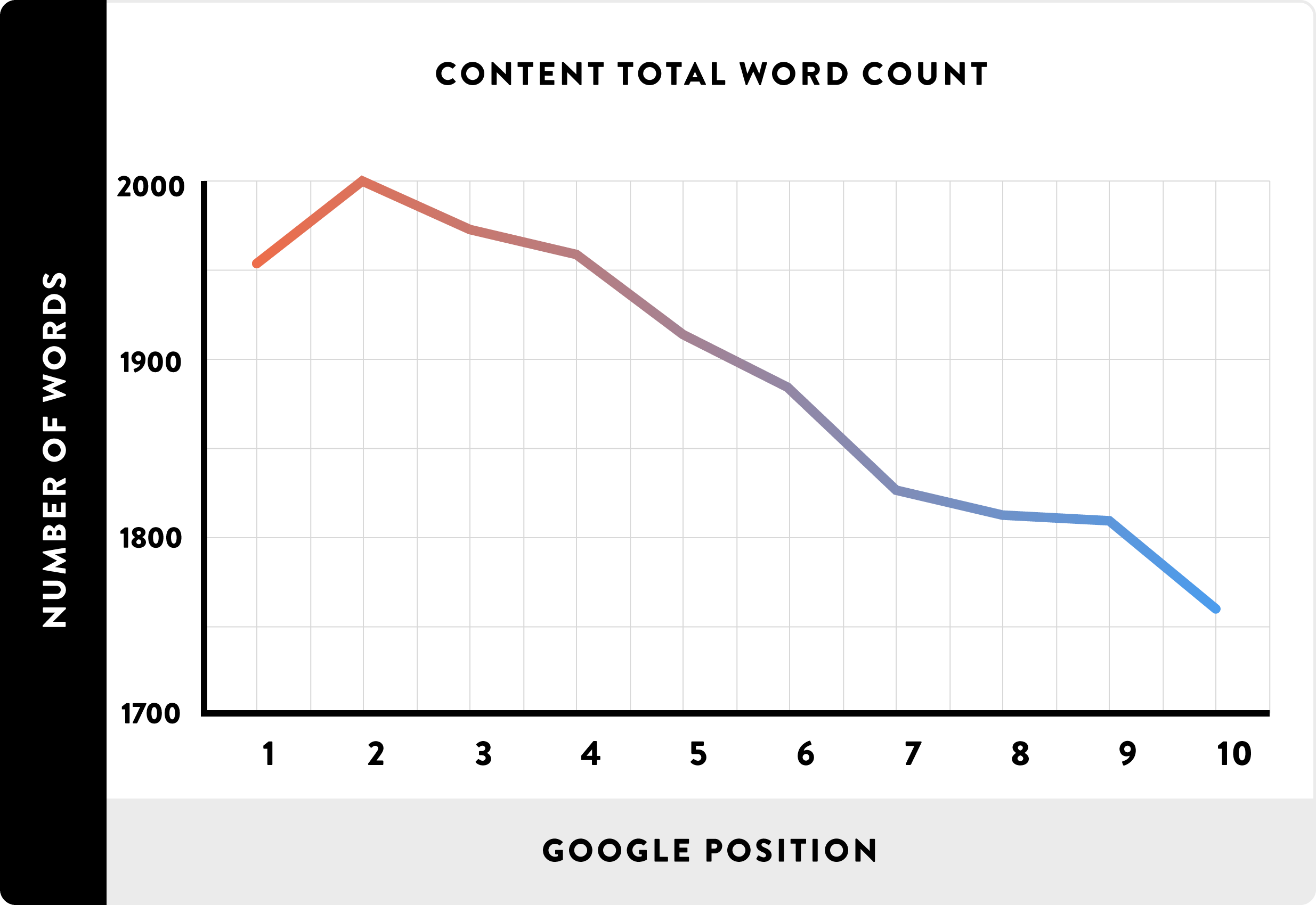 Search_Engines_Prefer_Insanely_Helpful_Long-from_Content.png