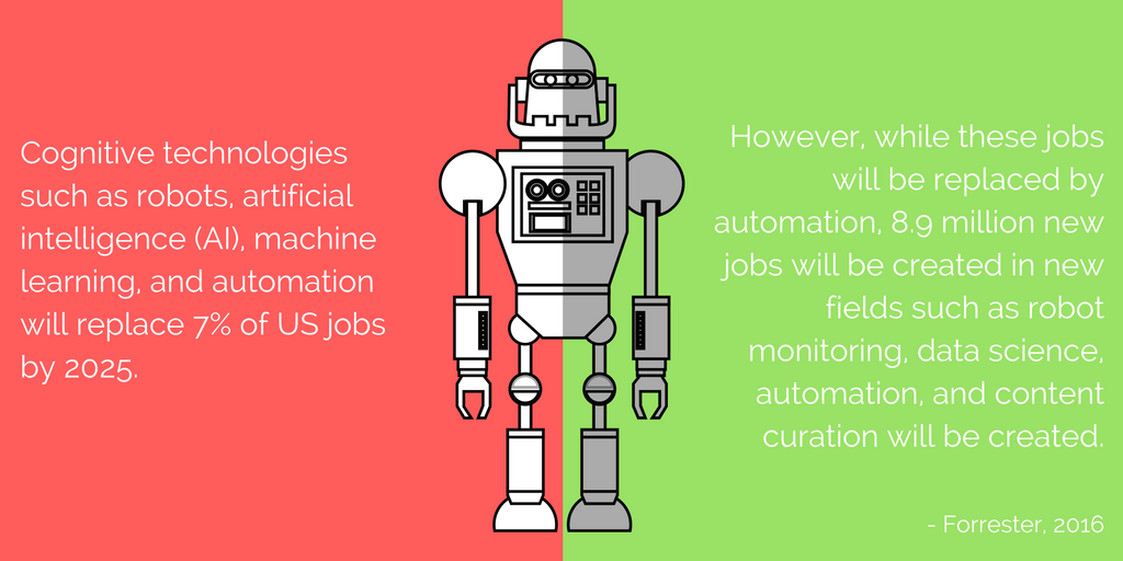 Ready or Not — #AI Will Change Your Marketing & Sales