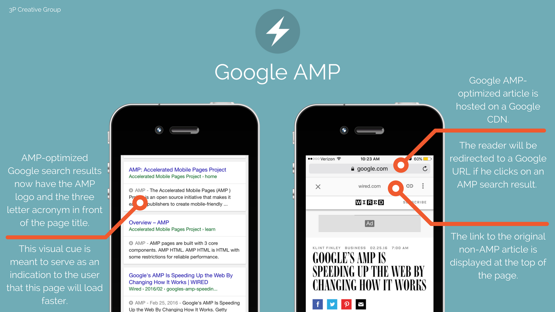 Google AMP.png